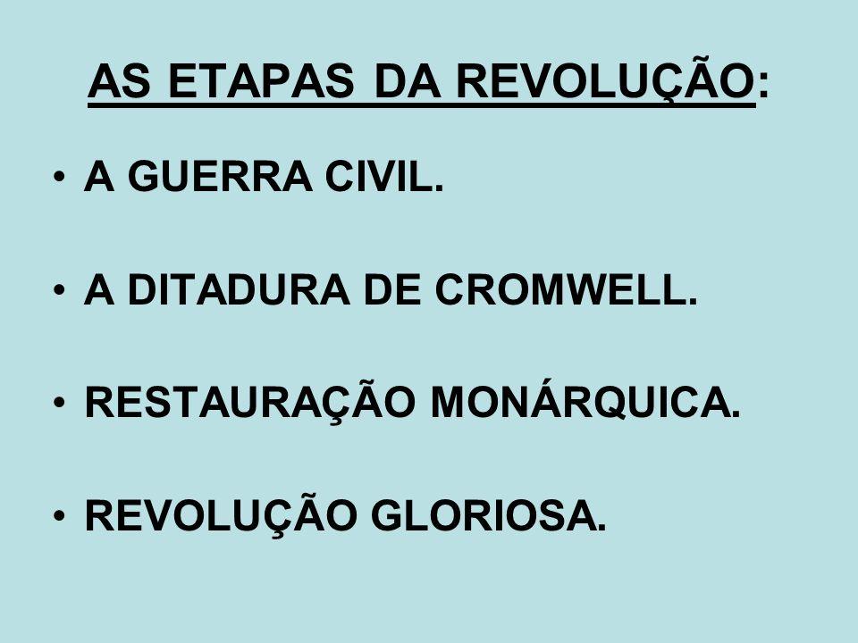 AS ETAPAS DA REVOLUÇÃO: A GUERRA CIVIL. A DITADURA DE CROMWELL. RESTAURAÇÃO MONÁRQUICA. REVOLUÇÃO GLORIOSA.