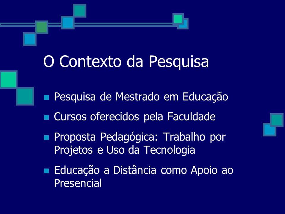 O Contexto da Pesquisa Pesquisa de Mestrado em Educação Cursos oferecidos pela Faculdade Proposta Pedagógica: Trabalho por Projetos e Uso da Tecnologi