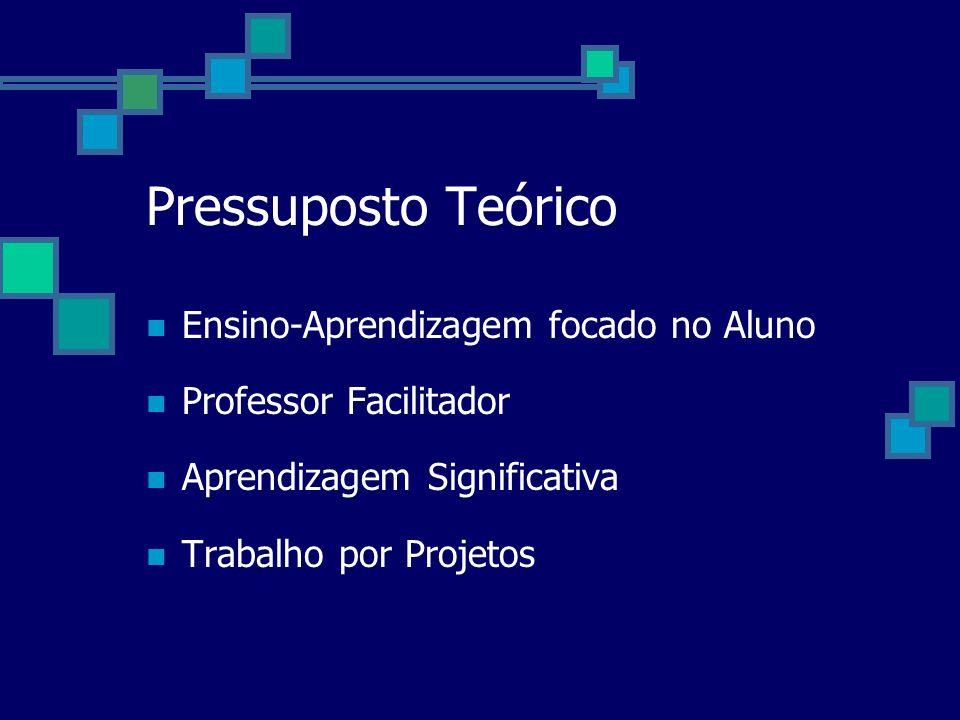 Pressuposto Teórico Ensino-Aprendizagem focado no Aluno Professor Facilitador Aprendizagem Significativa Trabalho por Projetos