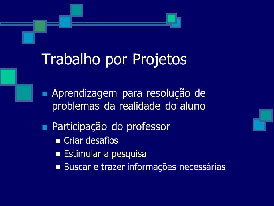 Trabalho por Projetos Aprendizagem para resolução de problemas da realidade do aluno Participação do professor Criar desafios Estimular a pesquisa Bus