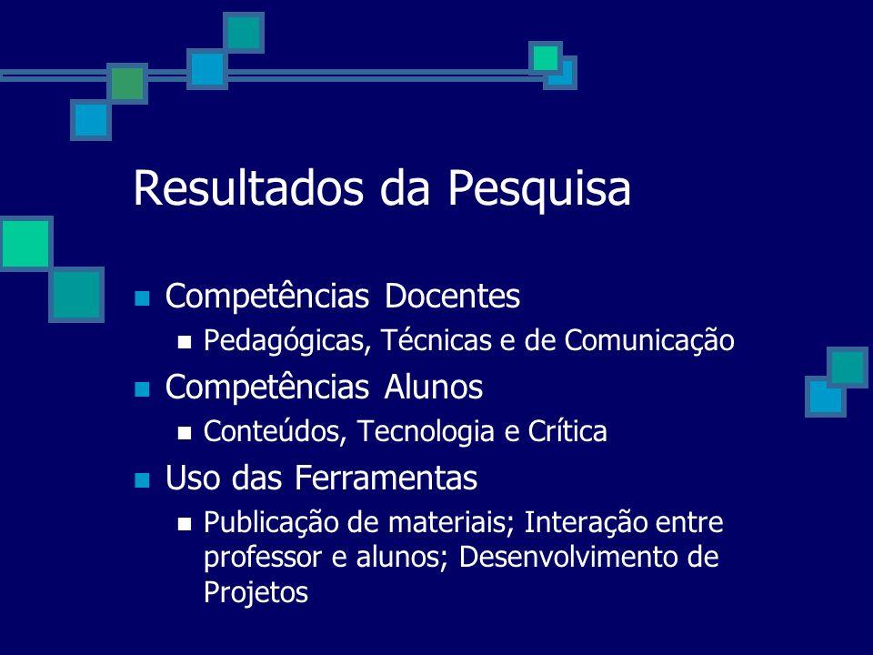 Resultados da Pesquisa Competências Docentes Pedagógicas, Técnicas e de Comunicação Competências Alunos Conteúdos, Tecnologia e Crítica Uso das Ferram