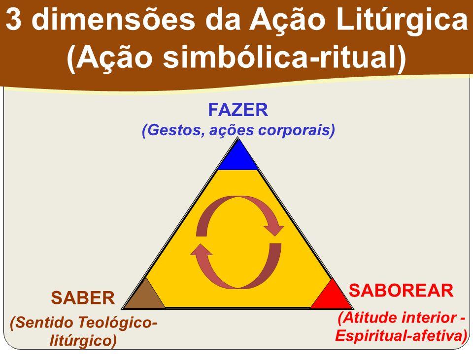 3 dimensões da Ação Litúrgica (Ação simbólica-ritual) 3 dimensões da Ação Litúrgica (Ação simbólica-ritual) FAZER (Gestos, ações corporais) SABER (Sentido Teológico- litúrgico) SABOREAR (Atitude interior - Espiritual-afetiva)