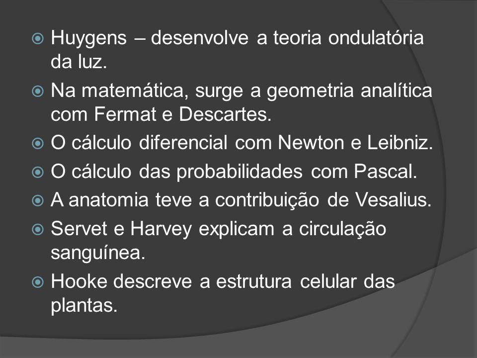 Huygens – desenvolve a teoria ondulatória da luz. Na matemática, surge a geometria analítica com Fermat e Descartes. O cálculo diferencial com Newton