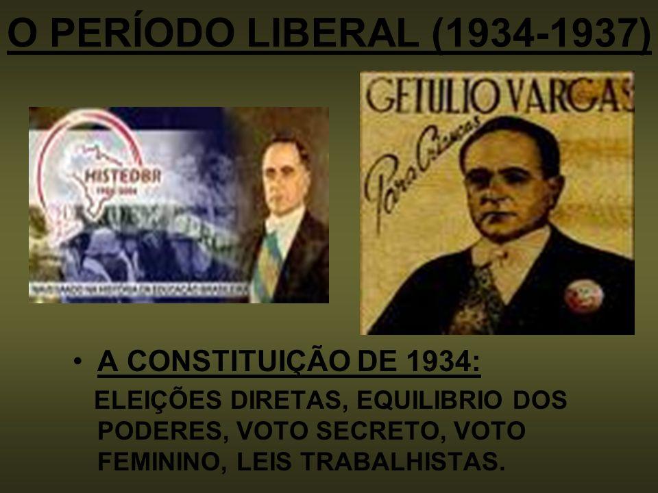 Transformações na década de 1930 O Brasil passou a ser um país agrícola e industrial.