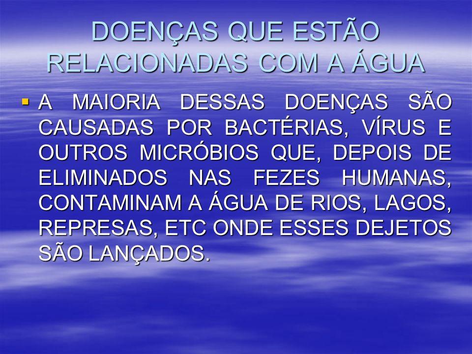 DOENÇAS QUE ESTÃO RELACIONADAS COM A ÁGUA A MAIORIA DESSAS DOENÇAS SÃO CAUSADAS POR BACTÉRIAS, VÍRUS E OUTROS MICRÓBIOS QUE, DEPOIS DE ELIMINADOS NAS