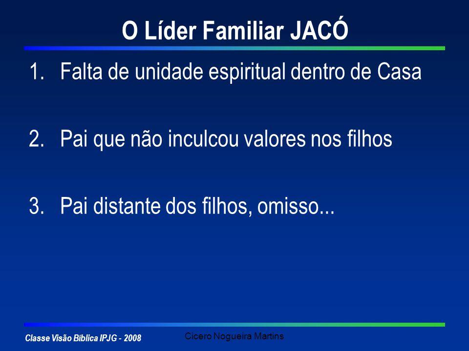 Classe Visão Bíblica IPJG - 2008 Cicero Nogueira Martins O Líder Familiar JACÓ 1.Falta de unidade espiritual dentro de Casa 2.Pai que não inculcou val