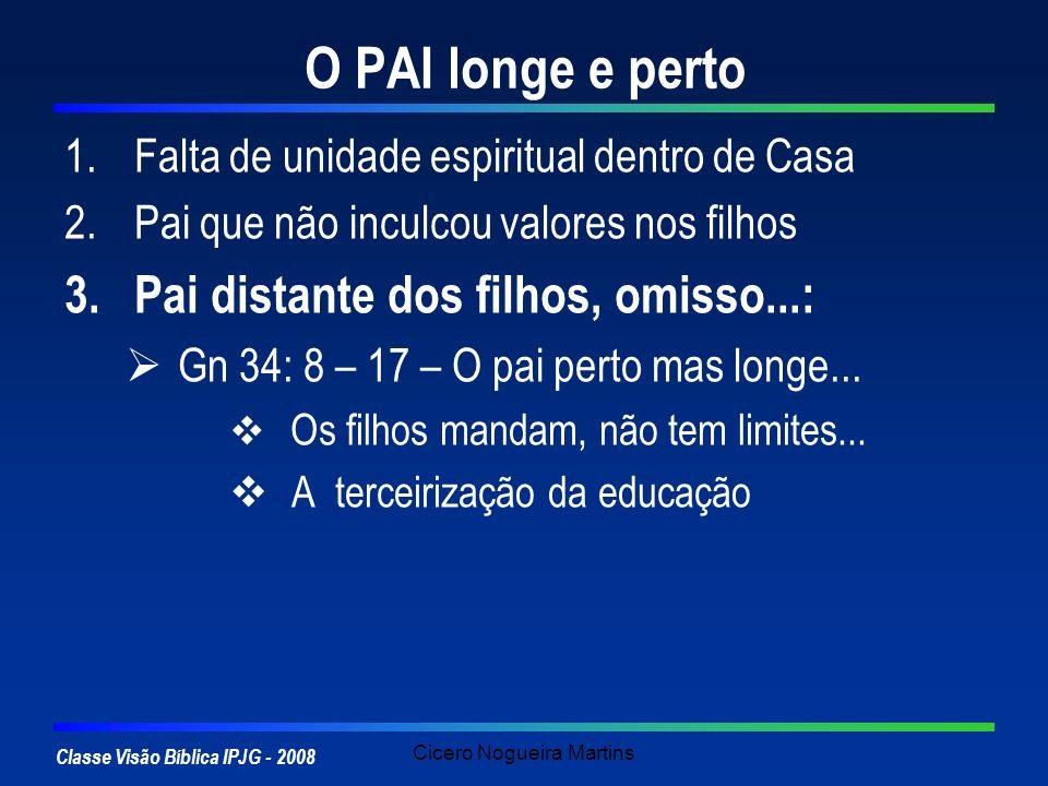 Classe Visão Bíblica IPJG - 2008 Cicero Nogueira Martins O PAI longe e perto 1.Falta de unidade espiritual dentro de Casa 2.Pai que não inculcou valor