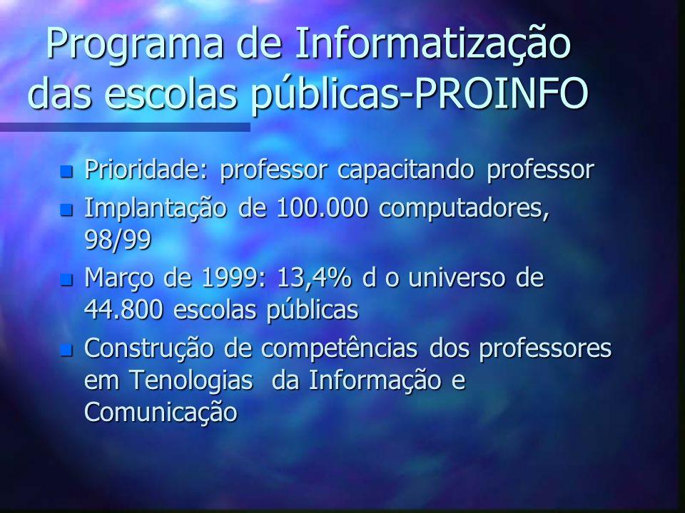 Programa de Informatização das escolas públicas-PROINFO n Prioridade: professor capacitando professor n Implantação de 100.000 computadores, 98/99 n M