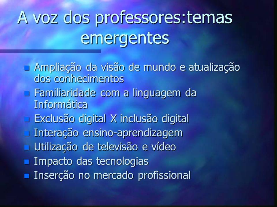 A voz dos professores:temas emergentes n Ampliação da visão de mundo e atualização dos conhecimentos n Familiaridade com a linguagem da Informática n