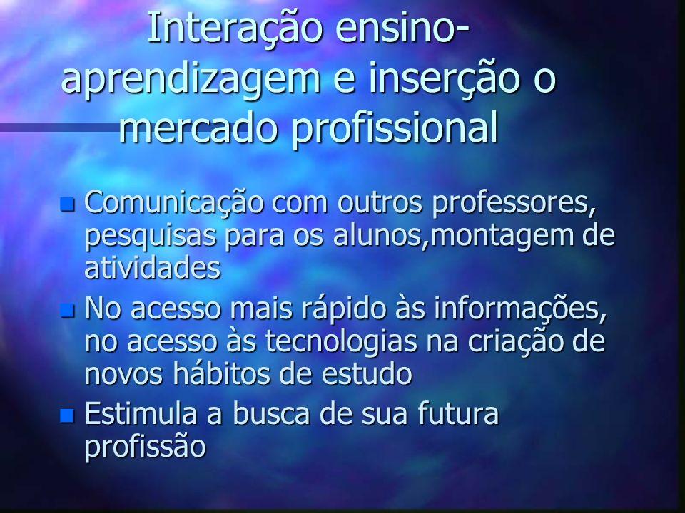 Interação ensino- aprendizagem e inserção o mercado profissional n Comunicação com outros professores, pesquisas para os alunos,montagem de atividades