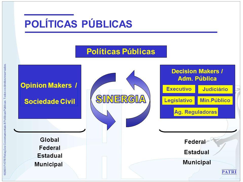 Clique para editar o estilo do título mestre Clique para editar os estilos do texto mestre Segundo nível Terceiro nível Quarto nível Quinto nível 6 ©2003 PATRI Relações Governamentais & Políticas Públicas.