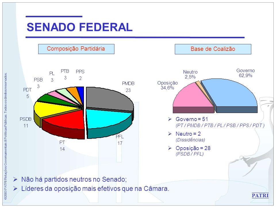 ©2003 PATRI Relações Governamentais & Políticas Públicas.