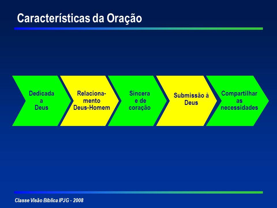 Classe Visão Bíblica IPJG - 2008 Características da Oração Dedicada a Deus Relaciona- mento Deus-Homem Sincera e de coração Submissão à Deus Compartil