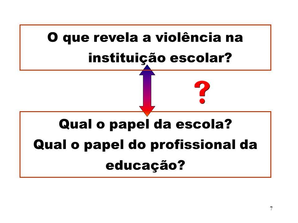 8 A análise sobre a violência não pode levar os profissionais da educação a abdicar do compromisso com a construção de uma escola inclusiva e de qualidade social.
