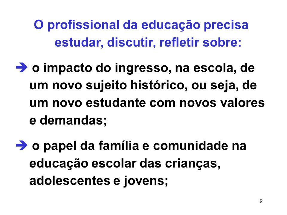 10 a impossibilidade de conceber a instituição escolar como algo além ou aquém da relação concreta entre seus protagonistas: A relação professor-estudante como recorte: É fenômeno transversal.