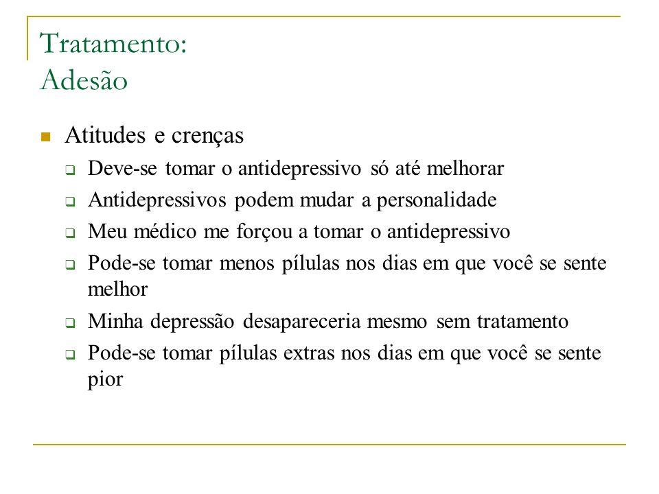 Tratamento: Adesão Atitudes e crenças Deve-se tomar o antidepressivo só até melhorar Antidepressivos podem mudar a personalidade Meu médico me forçou