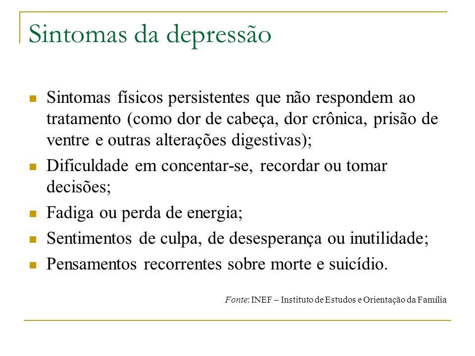 Sintomas da depressão Sintomas físicos persistentes que não respondem ao tratamento (como dor de cabeça, dor crônica, prisão de ventre e outras altera