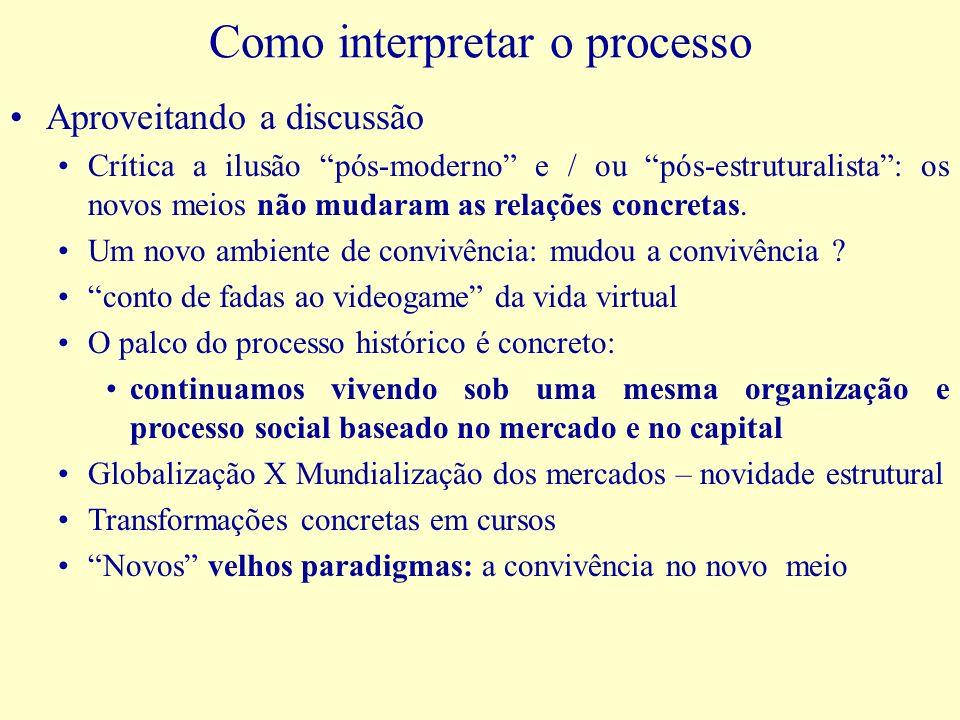 Como interpretar o processo Aproveitando a discussão Crítica a ilusão pós-moderno e / ou pós-estruturalista: os novos meios não mudaram as relações concretas.