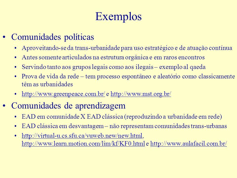 Comunidades oficiais – governo trans-urbano Governos utilizando a trans-urbanidade Estratégias e ações nas comunidades em rede A educação e a ciência brasileira http://www.cnpq.br/, http://www.capes.gov.br/, http://www.mec.gov.br/, http://www.cadct.ba.gov.br/, http://www.sec.ba.gov.br e http://www.salvador.ba.gov.brhttp://www.cnpq.br/http://www.capes.gov.br/ http://www.mec.gov.br/http://www.cadct.ba.gov.br/ http://www.sec.ba.gov.brhttp://www.salvador.ba.gov.br Exemplos