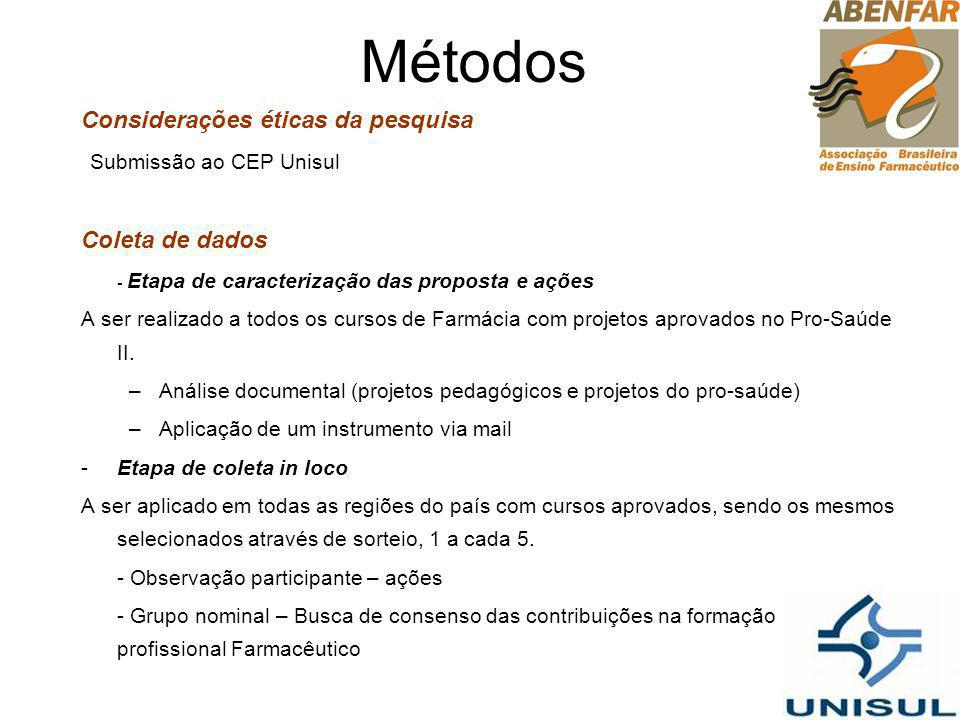Métodos Considerações éticas da pesquisa Submissão ao CEP Unisul Coleta de dados - Etapa de caracterização das proposta e ações A ser realizado a todo