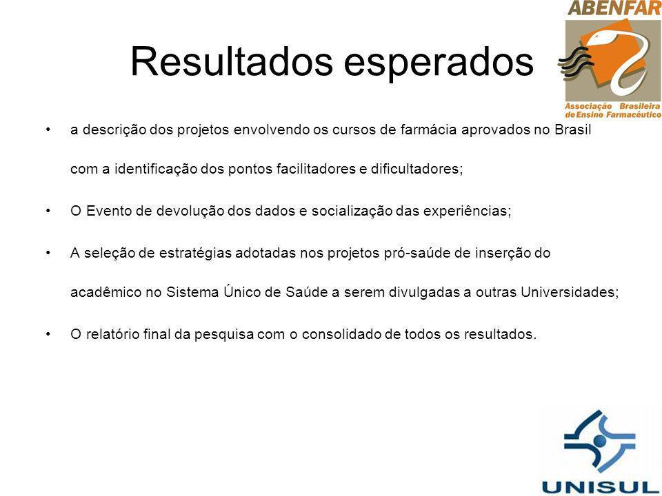 Resultados esperados a descrição dos projetos envolvendo os cursos de farmácia aprovados no Brasil com a identificação dos pontos facilitadores e difi