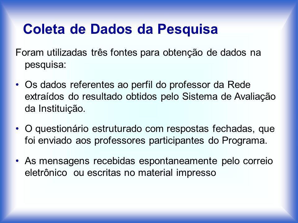 Foram utilizadas três fontes para obtenção de dados na pesquisa: Os dados referentes ao perfil do professor da Rede extraídos do resultado obtidos pel