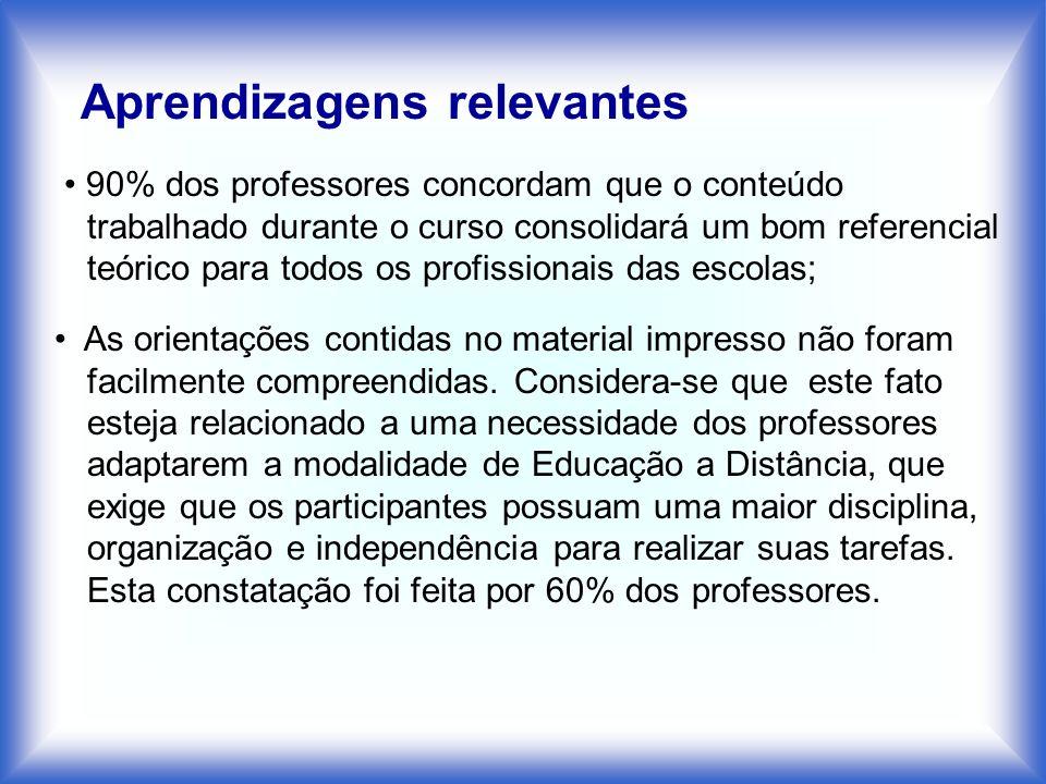 90% dos professores concordam que o conteúdo trabalhado durante o curso consolidará um bom referencial teórico para todos os profissionais das escolas