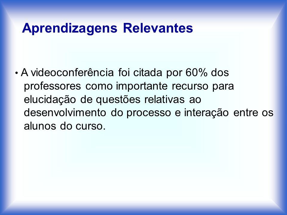 A videoconferência foi citada por 60% dos professores como importante recurso para elucidação de questões relativas ao desenvolvimento do processo e i