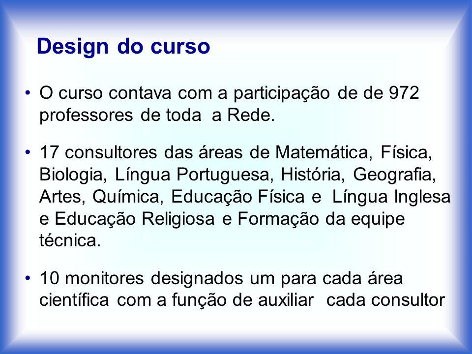 O curso contava com a participação de de 972 professores de toda a Rede. 17 consultores das áreas de Matemática, Física, Biologia, Língua Portuguesa,