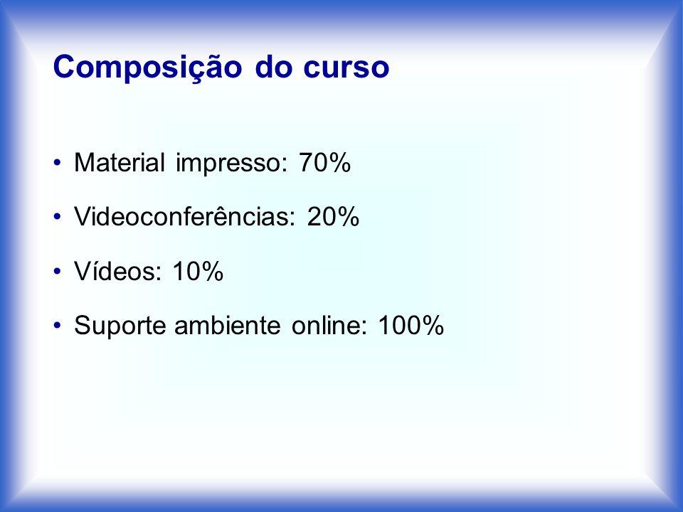 Material impresso: 70% Videoconferências: 20% Vídeos: 10% Suporte ambiente online: 100% Composição do curso