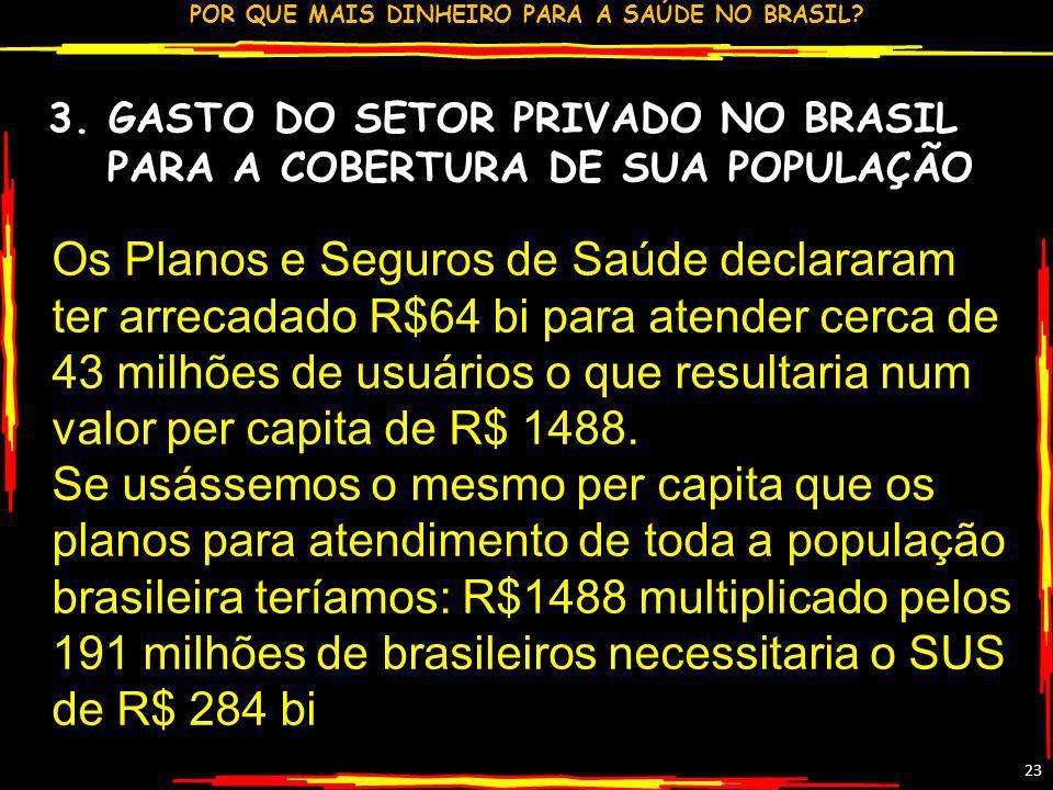 POR QUE MAIS DINHEIRO PARA A SAÚDE NO BRASIL? 23 3. GASTO DO SETOR PRIVADO NO BRASIL PARA A COBERTURA DE SUA POPULAÇÃO Os Planos e Seguros de Saúde de
