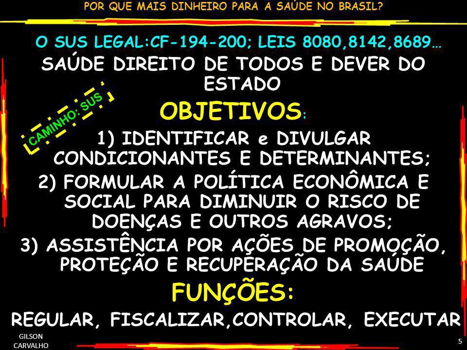 POR QUE MAIS DINHEIRO PARA A SAÚDE NO BRASIL? GILSON CARVALHO 5 O SUS LEGAL:CF-194-200; LEIS 8080,8142,8689… SAÚDE DIREITO DE TODOS E DEVER DO ESTADO