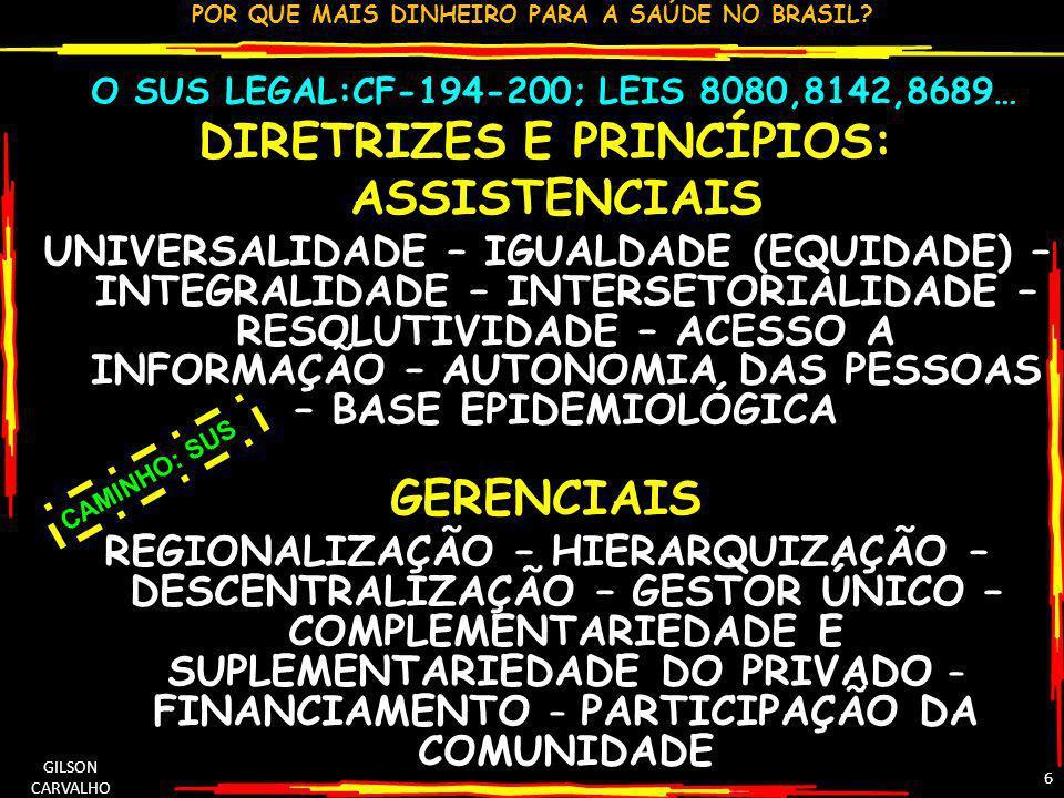 POR QUE MAIS DINHEIRO PARA A SAÚDE NO BRASIL? GILSON CARVALHO 6 O SUS LEGAL:CF-194-200; LEIS 8080,8142,8689… DIRETRIZES E PRINCÍPIOS: ASSISTENCIAIS UN