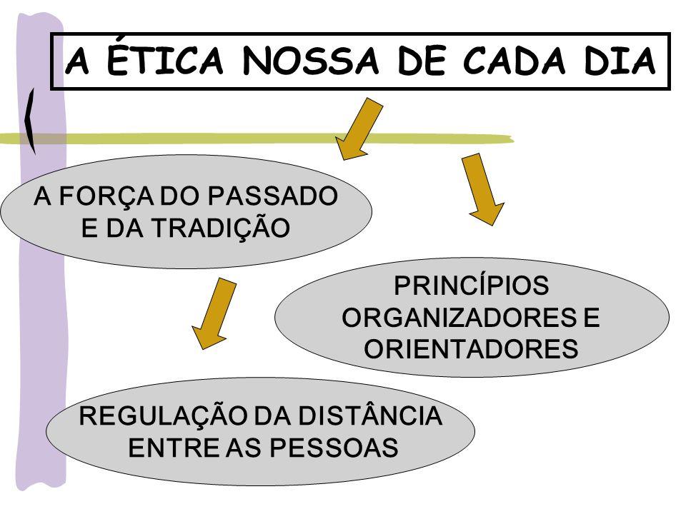 A ÉTICA NOSSA DE CADA DIA REGULAÇÃO DA DISTÂNCIA ENTRE AS PESSOAS A FORÇA DO PASSADO E DA TRADIÇÃO PRINCÍPIOS ORGANIZADORES E ORIENTADORES