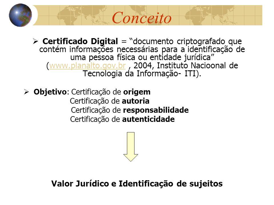Conceito Certificado Digital = documento criptografado que contém informações necessárias para a identificação de uma pessoa física ou entidade jurídi