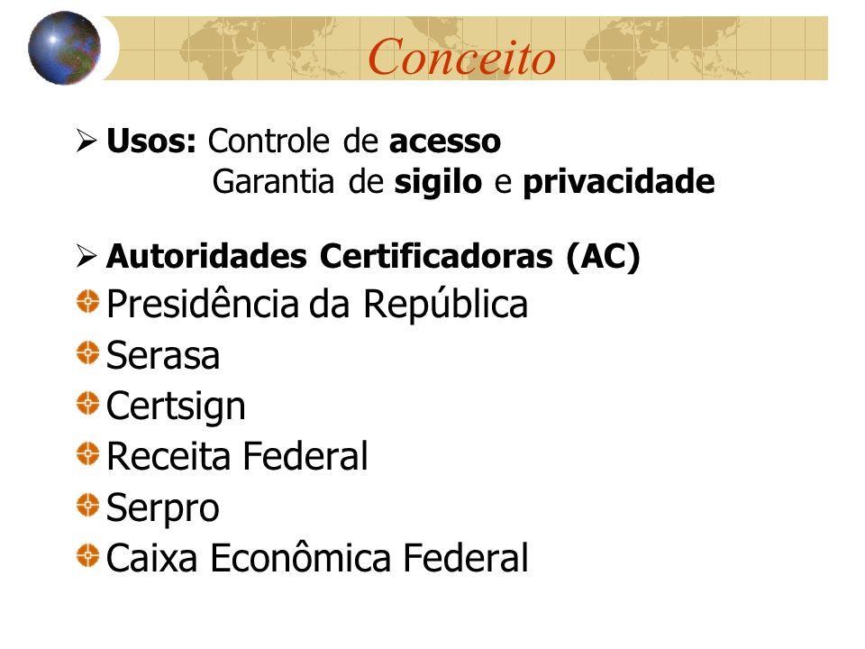 Conceito Usos: Controle de acesso Garantia de sigilo e privacidade Autoridades Certificadoras (AC) Presidência da República Serasa Certsign Receita Fe