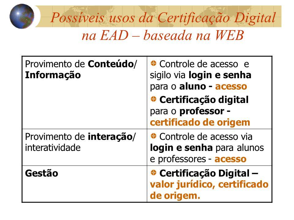Possíveis usos da Certificação Digital na EAD – baseada na WEB Provimento de Conteúdo/ Informação Controle de acesso e sigilo via login e senha para o