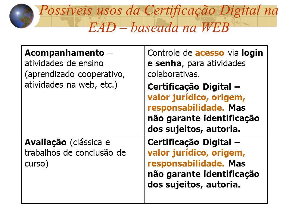 Possíveis usos da Certificação Digital na EAD – baseada na WEB Acompanhamento – atividades de ensino (aprendizado cooperativo, atividades na web, etc.