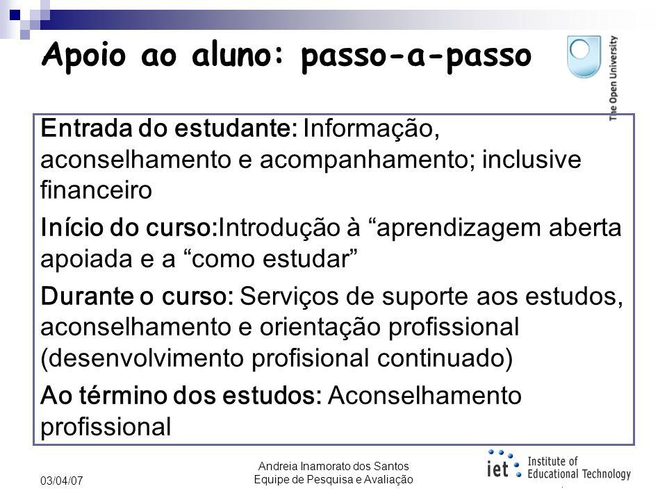 Andreia Inamorato dos Santos Equipe de Pesquisa e Avaliação 03/04/07 Filosofia de abertura Missão: propiciar o acesso a educação superior a todos que