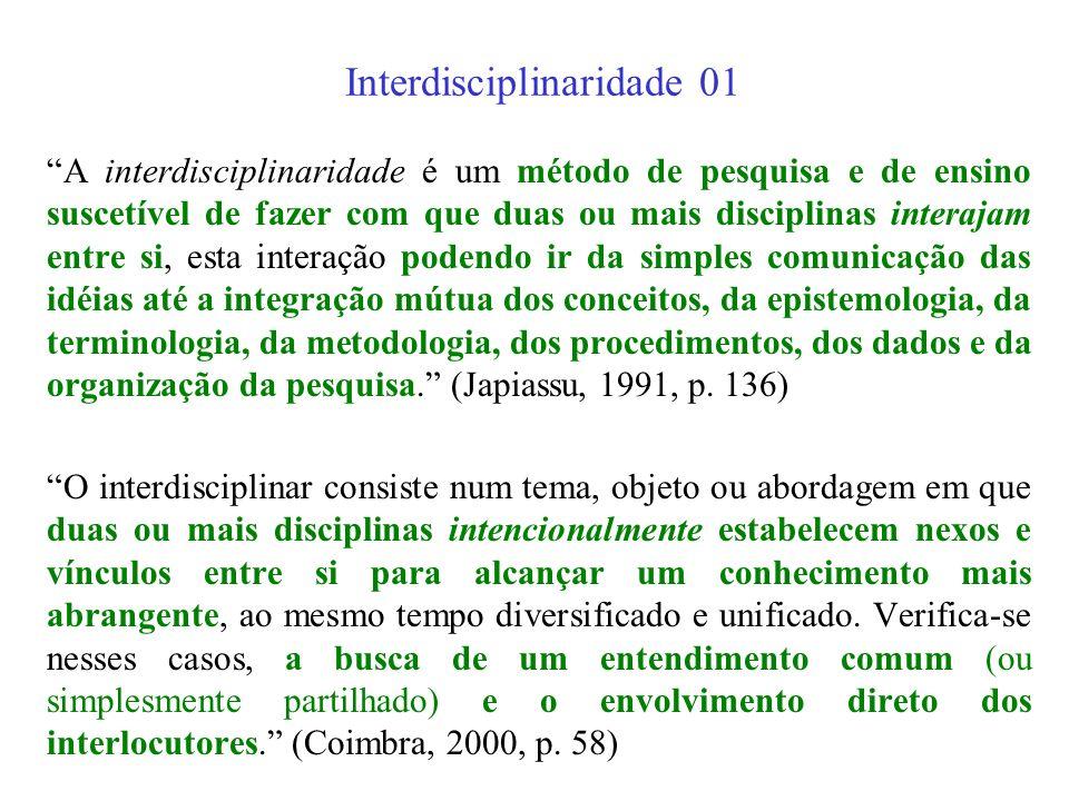 A palavra interdisciplinaridade Julie Thompson Klein no informa que dois importantes dicionários da língua inglesa (o Websters Ninth New Collegiate Di