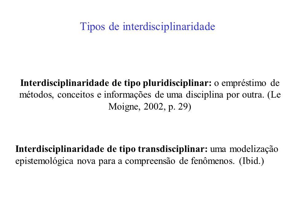 Modalidades de interdisciplinaridade H. Heckhausen: Iinterdisciplinaridade heterogênea, pseudo interdisciplinaridade, interdisciplinaridade auxiliar,