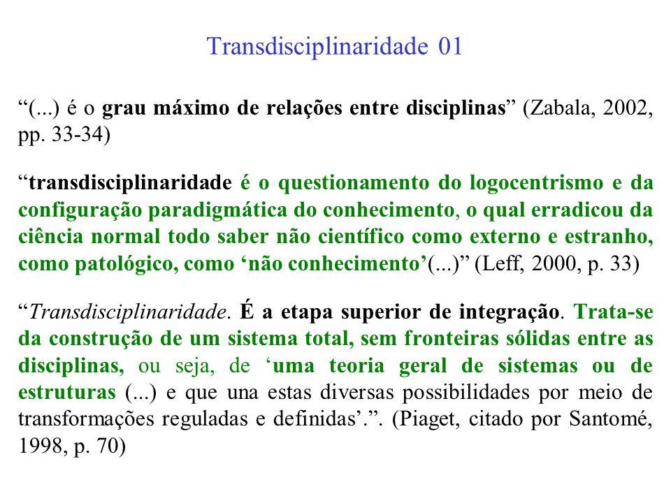 Transdisciplinaridade – origem do termo O texto de referência é o de Jean Piaget, apresentado num colóquio sobre a interdisciplinaridade em 1970:...à