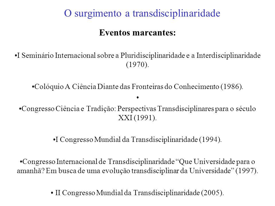Transdisciplinaridade 01 (...) é o grau máximo de relações entre disciplinas (Zabala, 2002, pp. 33-34) transdisciplinaridade é o questionamento do log