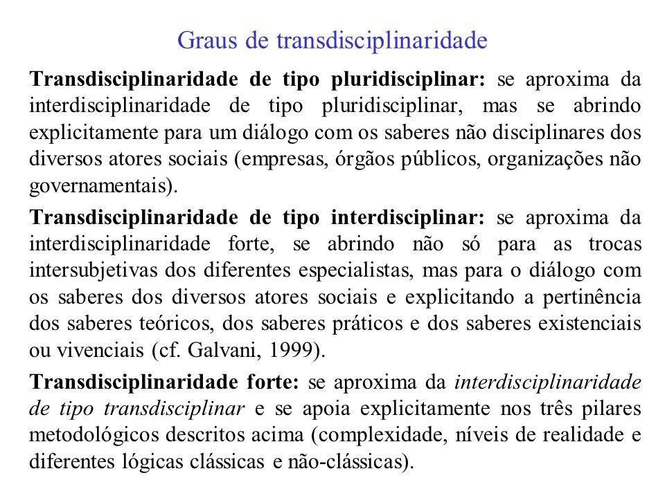 Três tipos ou graus de interdisciplinaridade A interdisciplinaridade de tipo pluridisciplinar (que também poderia ser chamada de interdisciplinaridade