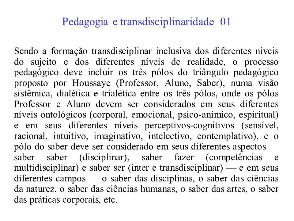 Formação transdisciplinar do educador O que é uma formação transdisciplinar? É uma formação que inclui: 1) os diferentes olhares das disciplinas, dos