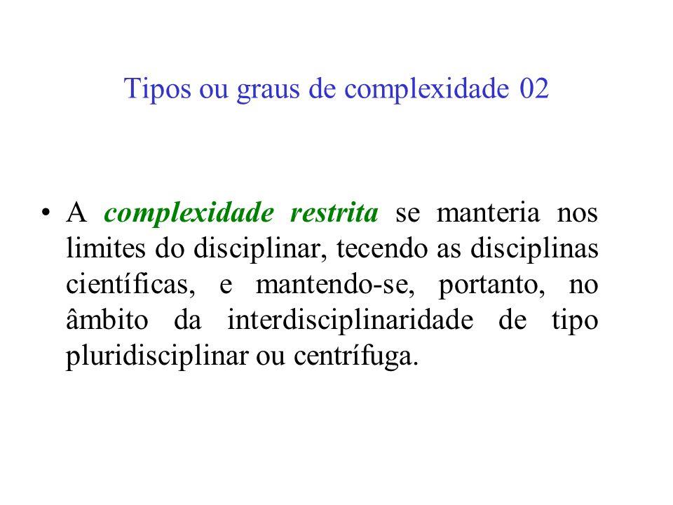 Tipos ou graus de complexidade 01 Um Pensamento Complexo de tipo transdisciplinar forte, por outro lado, propõe uma modelização e uma metodologia muit