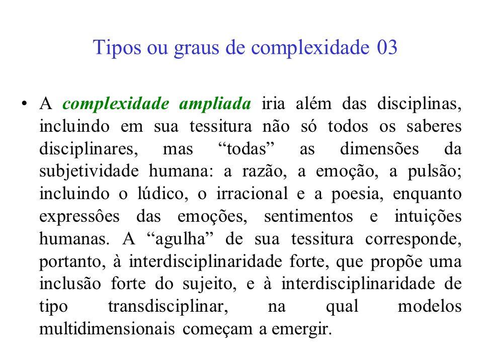Tipos ou graus de complexidade 02 A complexidade restrita se manteria nos limites do disciplinar, tecendo as disciplinas científicas, e mantendo-se, p
