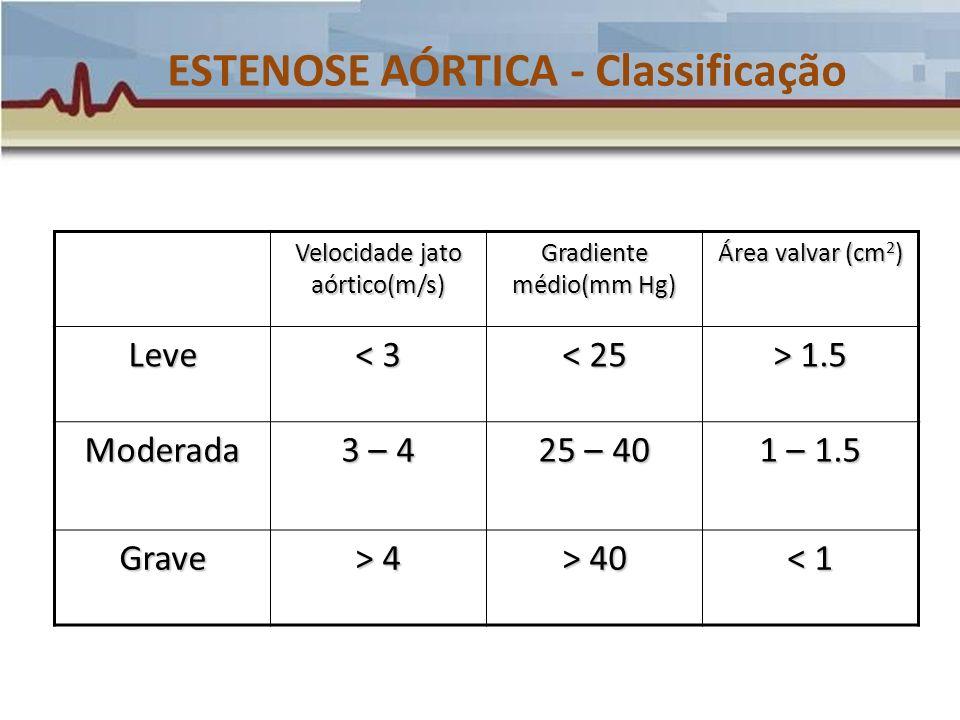 ESTENOSE AÓRTICA - Classificação Velocidade jato aórtico(m/s) Gradiente médio(mm Hg) Área valvar (cm 2 ) Leve < 3 < 25 > 1.5 Moderada 3 – 4 25 – 40 1