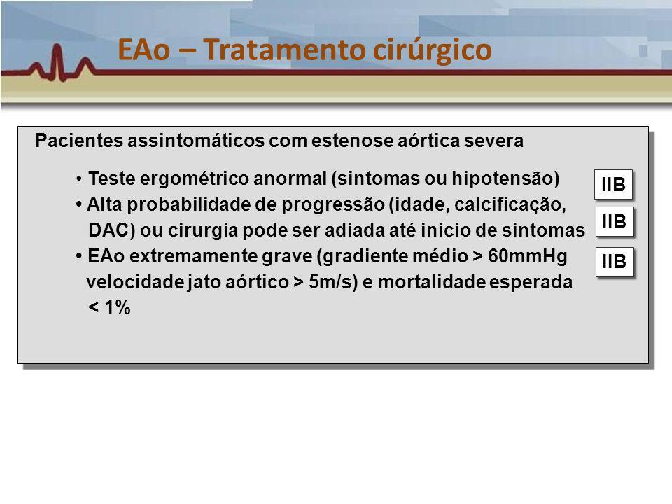 EAo – Tratamento cirúrgico Pacientes assintomáticos com estenose aórtica severa Teste ergométrico anormal (sintomas ou hipotensão) Alta probabilidade