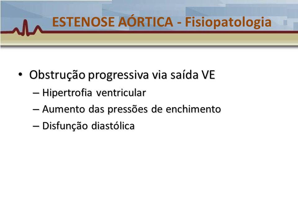 ESTENOSE AÓRTICA - Fisiopatologia Obstrução progressiva via saída VE Obstrução progressiva via saída VE – Hipertrofia ventricular – Aumento das pressõ